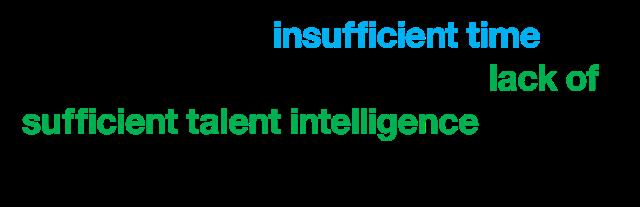 Companies cite insufficient