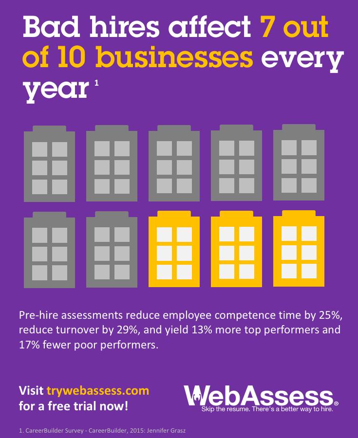 TryWebAssess  WebAssess Slide12